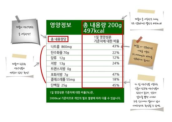 영양성분표시-3.jpg