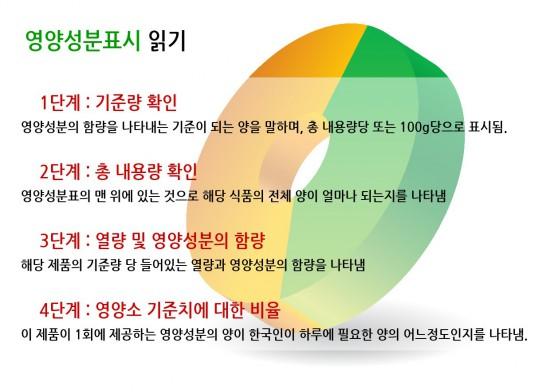 영양성분표시-4.jpg